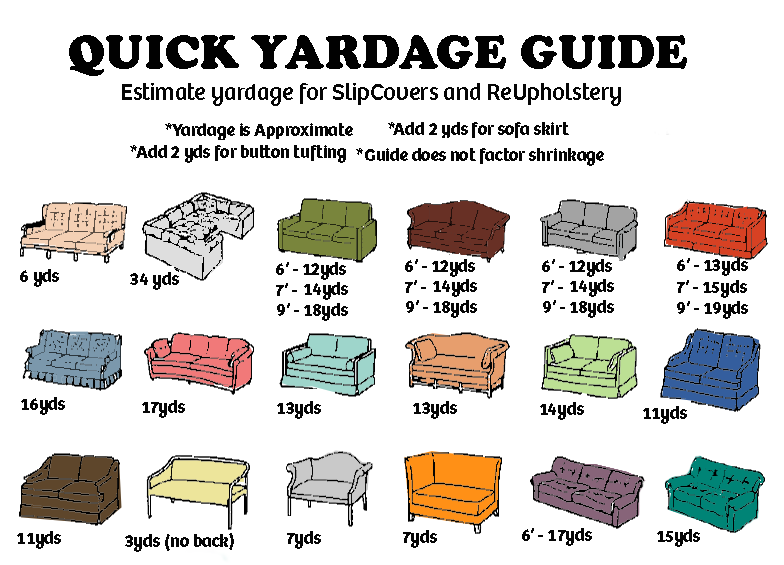 Slip Cover Yardage Guide for for Sofas and Couches
