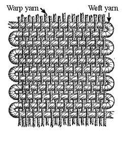 warp-weft.jpg